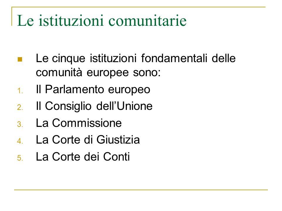 Le istituzioni comunitarie Le cinque istituzioni fondamentali delle comunità europee sono: 1.