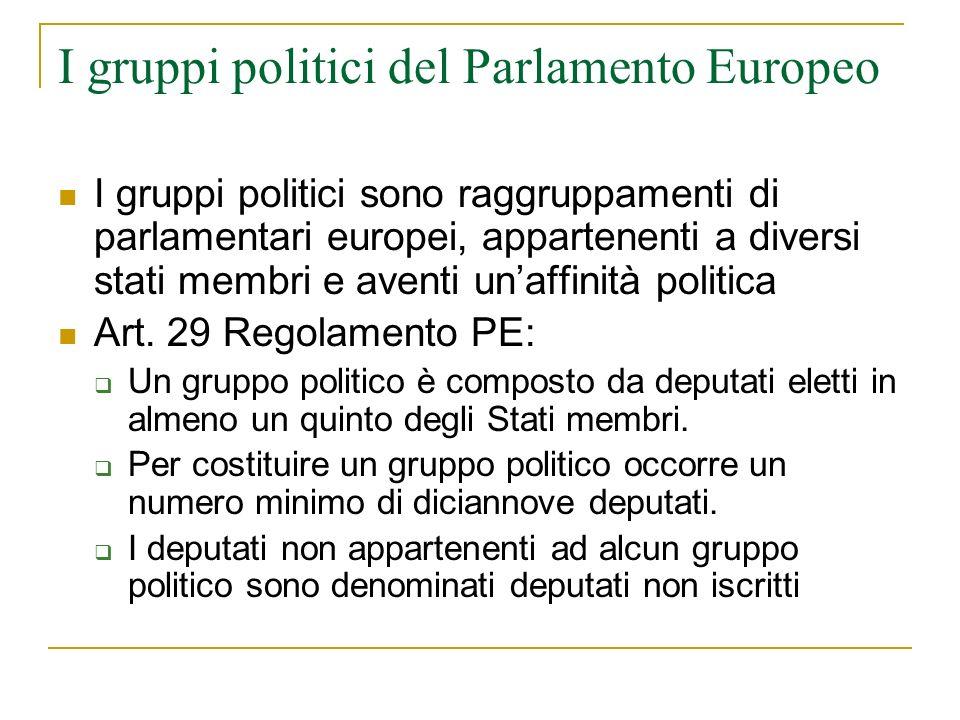 I gruppi politici del Parlamento Europeo I gruppi politici sono raggruppamenti di parlamentari europei, appartenenti a diversi stati membri e aventi unaffinità politica Art.
