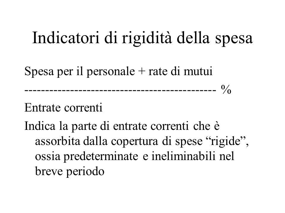 Indicatori di rigidità della spesa Spesa per il personale + rate di mutui ---------------------------------------------- % Entrate correnti Indica la