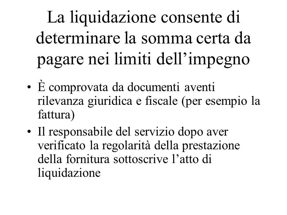 La liquidazione consente di determinare la somma certa da pagare nei limiti dellimpegno È comprovata da documenti aventi rilevanza giuridica e fiscale