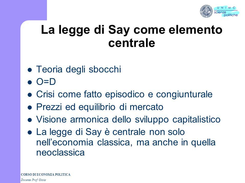 CORSO DI ECONOMIA POLITICA Docente Prof.Gioia Critiche della legge degli sbocchi 1.