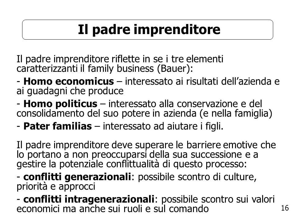 16 Il padre imprenditore Il padre imprenditore riflette in se i tre elementi caratterizzanti il family business (Bauer): - Homo economicus – interessa