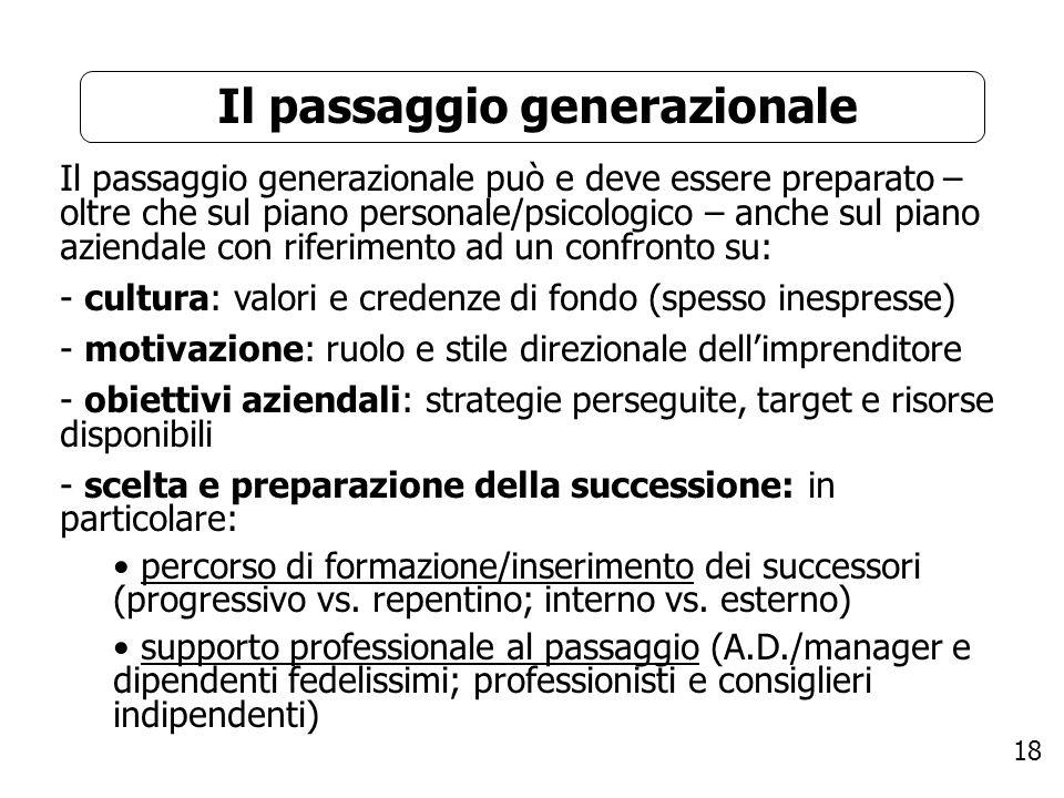 18 Il passaggio generazionale Il passaggio generazionale può e deve essere preparato – oltre che sul piano personale/psicologico – anche sul piano azi