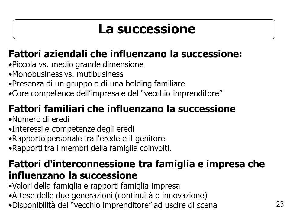 23 La successione Fattori aziendali che influenzano la successione: Piccola vs. medio grande dimensione Monobusiness vs. mutibusiness Presenza di un g