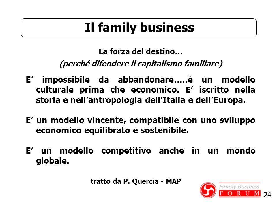 24 Il family business La forza del destino… (perché difendere il capitalismo familiare) E impossibile da abbandonare…..è un modello culturale prima ch