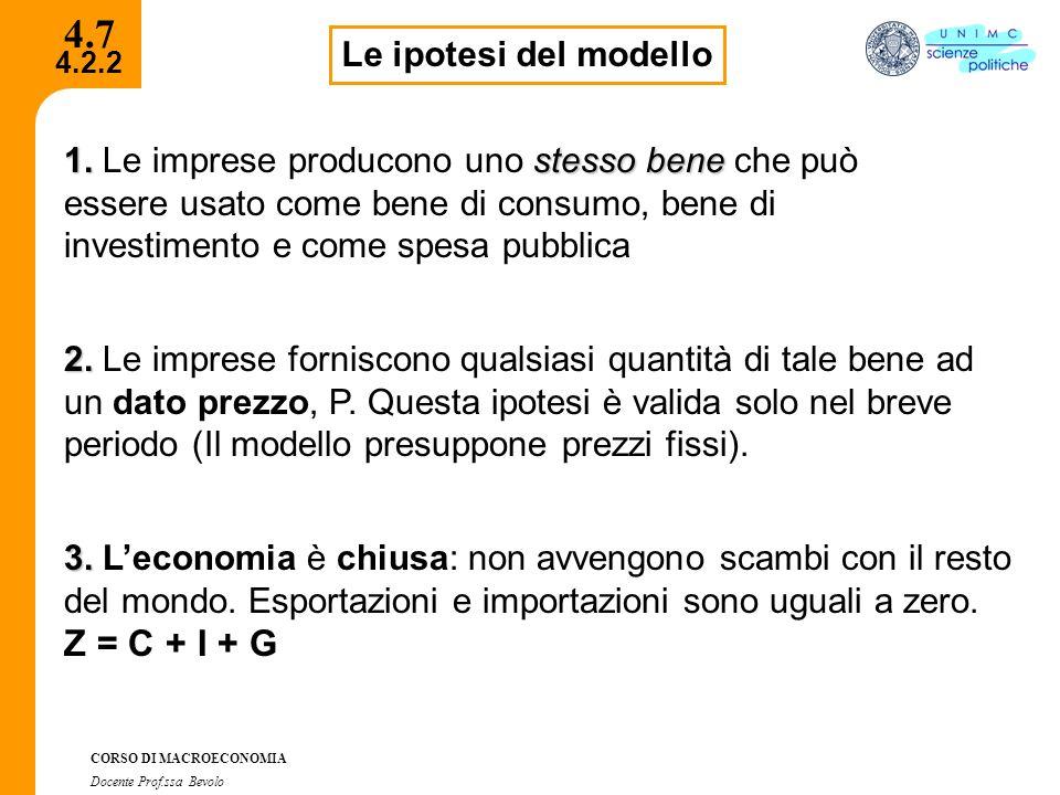 4.2.2 CORSO DI MACROECONOMIA Docente Prof.ssa Bevolo 4.7 Le ipotesi del modello 1.stesso bene 1. Le imprese producono uno stesso bene che può essere u