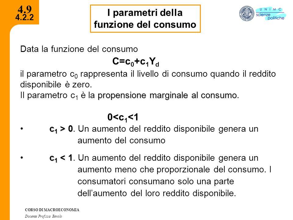 4.2.2 CORSO DI MACROECONOMIA Docente Prof.ssa Bevolo 4.9 I parametri della funzione del consumo Data la funzione del consumo C=c 0 +c 1 Y d il paramet