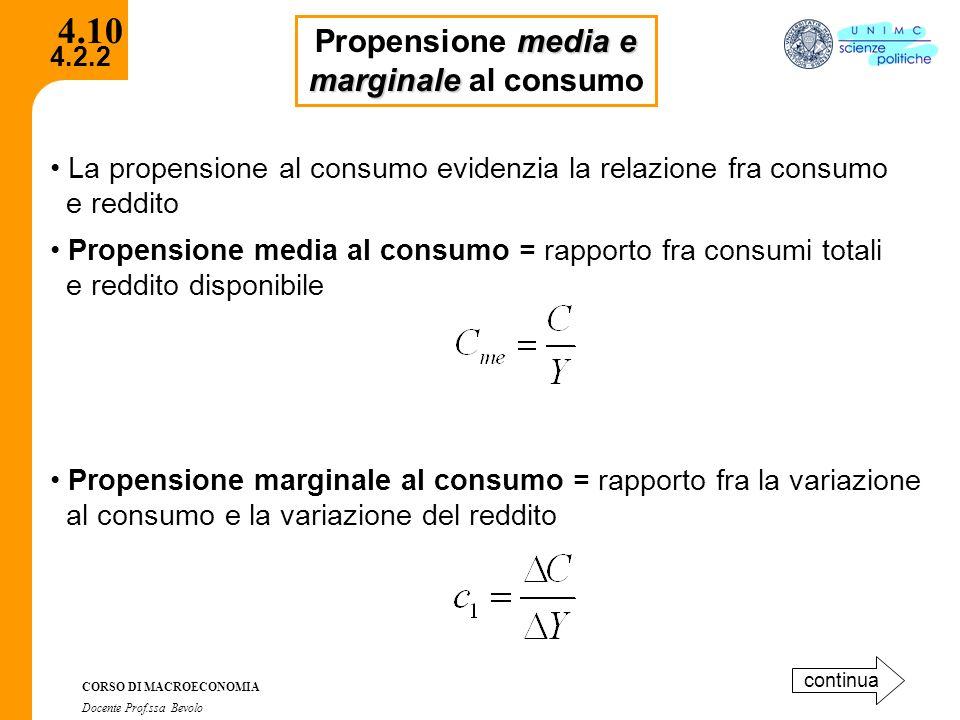 4.2.2 CORSO DI MACROECONOMIA Docente Prof.ssa Bevolo 4.10 media e Propensione media e marginale marginale al consumo La propensione al consumo evidenz