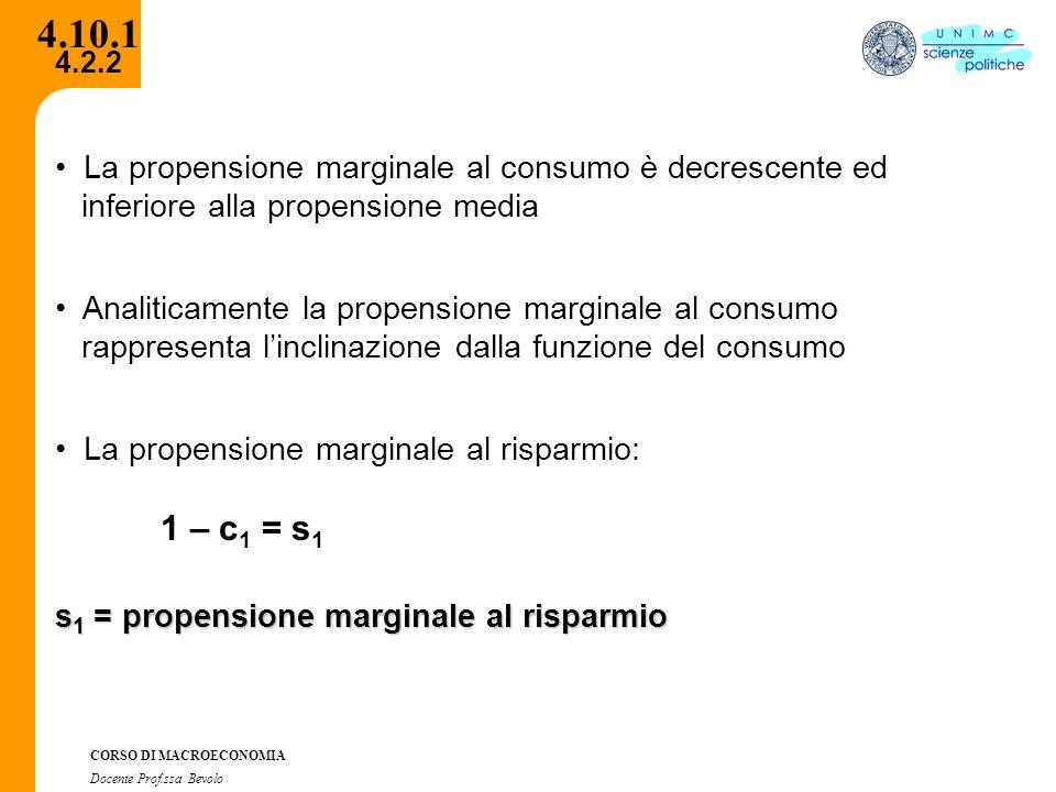 4.2.2 CORSO DI MACROECONOMIA Docente Prof.ssa Bevolo 4.10.1 Analiticamente la propensione marginale al consumo rappresenta linclinazione dalla funzion