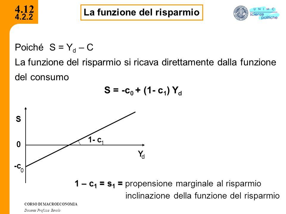 4.2.2 CORSO DI MACROECONOMIA Docente Prof.ssa Bevolo 4.12 La funzione del risparmio Poiché S = Y d – C La funzione del risparmio si ricava direttament