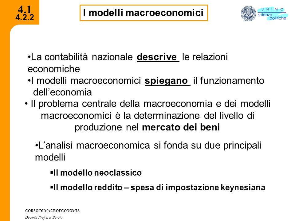 4.2.2 CORSO DI MACROECONOMIA Docente Prof.ssa Bevolo 4.2 Il modello neoclassico Le ipotesi del modello Accettazione della legge di Say: ogni offerta crea la propria domanda La produzione aggregata (offerta) dipende dallimpiego dei fattori produttivi