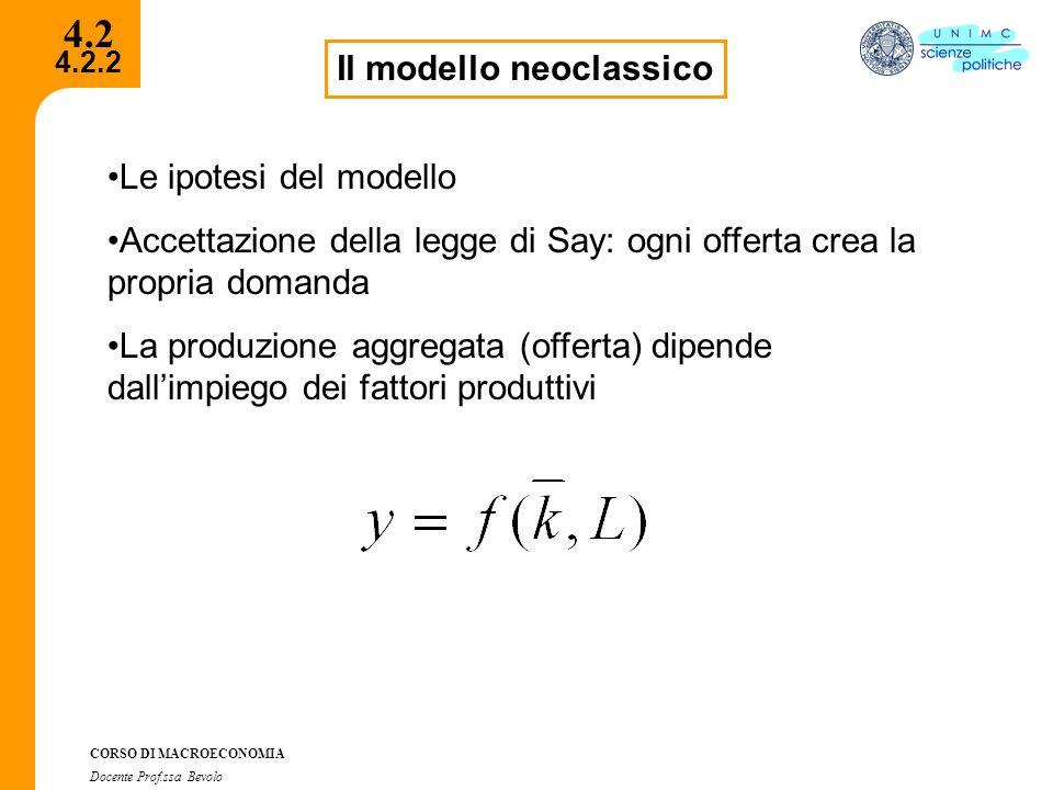 4.2.2 CORSO DI MACROECONOMIA Docente Prof.ssa Bevolo 4.2 Il modello neoclassico Le ipotesi del modello Accettazione della legge di Say: ogni offerta c