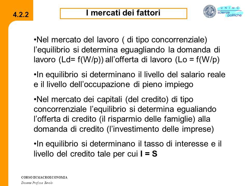 4.2.2 CORSO DI MACROECONOMIA Docente Prof.ssa Bevolo I mercati dei fattori Nel mercato del lavoro ( di tipo concorrenziale) lequilibrio si determina e