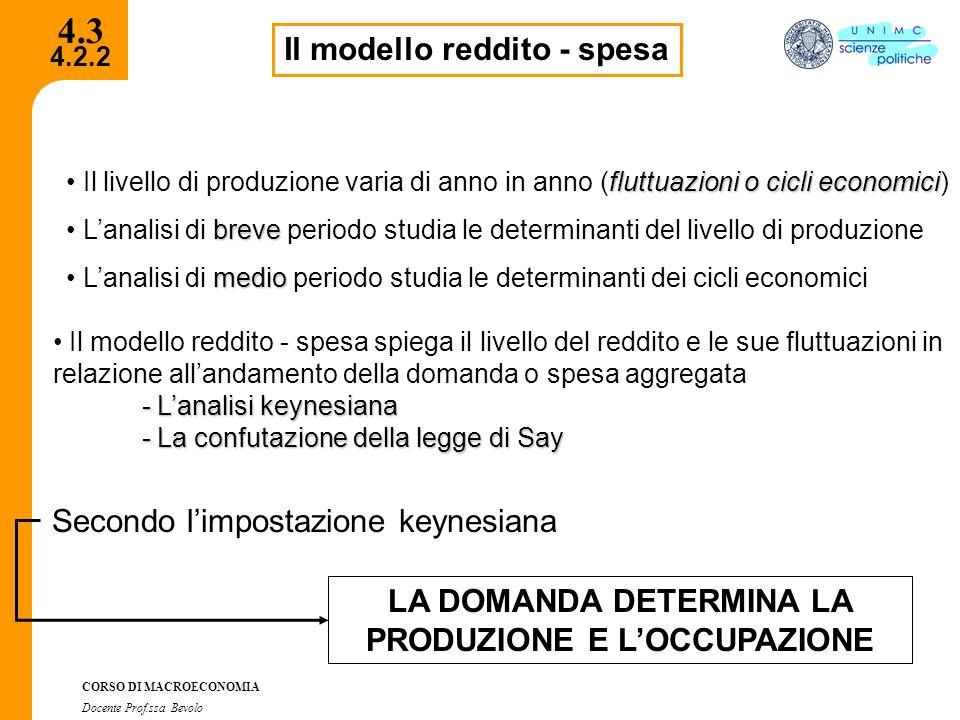 4.2.2 CORSO DI MACROECONOMIA Docente Prof.ssa Bevolo 4.3 Il modello reddito - spesa Il modello reddito - spesa spiega il livello del reddito e le sue