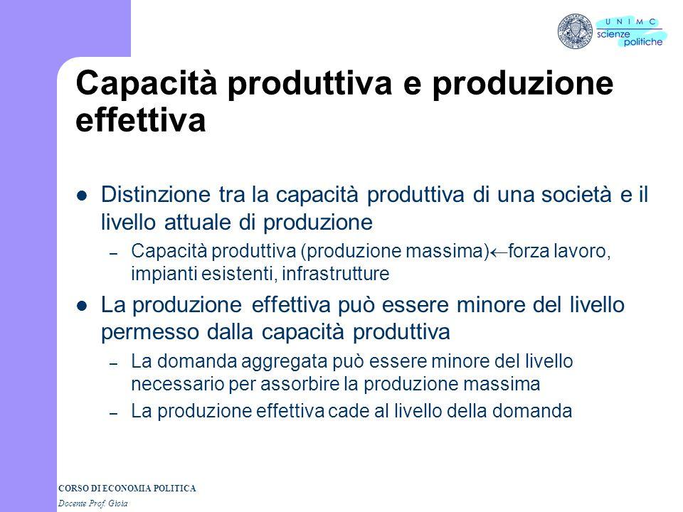 CORSO DI ECONOMIA POLITICA Docente Prof. Gioia Capacità produttiva e produzione effettiva Distinzione tra la capacità produttiva di una società e il l
