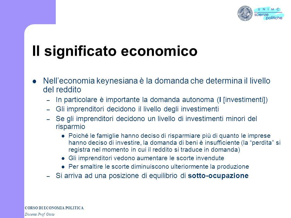 CORSO DI ECONOMIA POLITICA Docente Prof. Gioia Il significato economico Nelleconomia keynesiana è la domanda che determina il livello del reddito – In