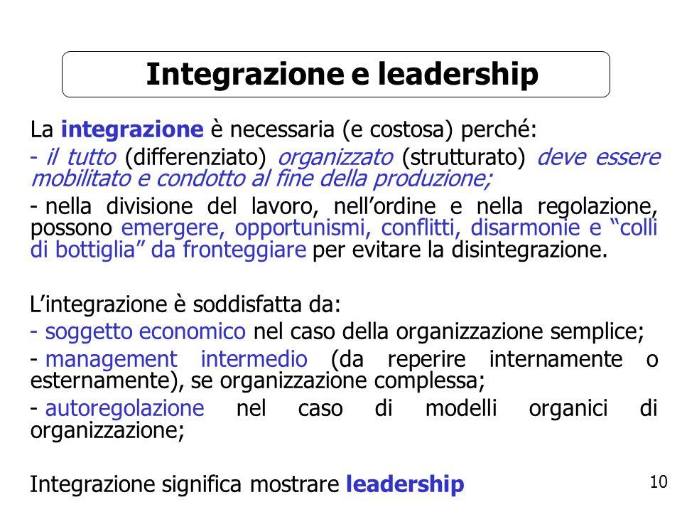 10 Integrazione e leadership La integrazione è necessaria (e costosa) perché: - il tutto (differenziato) organizzato (strutturato) deve essere mobilit