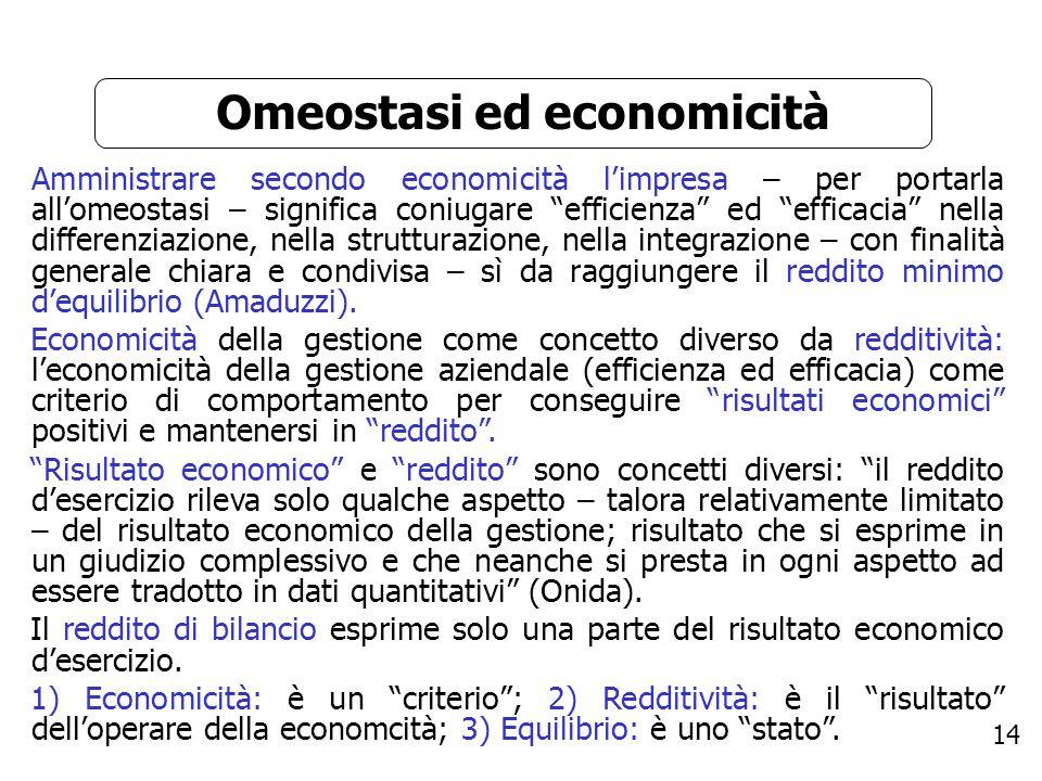 14 Omeostasi ed economicità Amministrare secondo economicità limpresa – per portarla allomeostasi – significa coniugare efficienza ed efficacia nella
