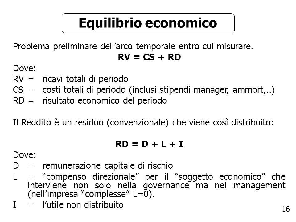 16 Equilibrio economico Problema preliminare dellarco temporale entro cui misurare. RV = CS + RD Dove: RV=ricavi totali di periodo CS=costi totali di