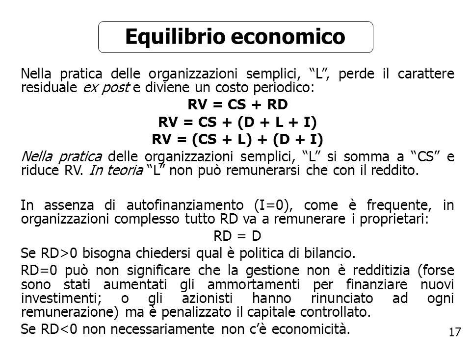 17 Equilibrio economico Nella pratica delle organizzazioni semplici, L, perde il carattere residuale ex post e diviene un costo periodico: RV = CS + R