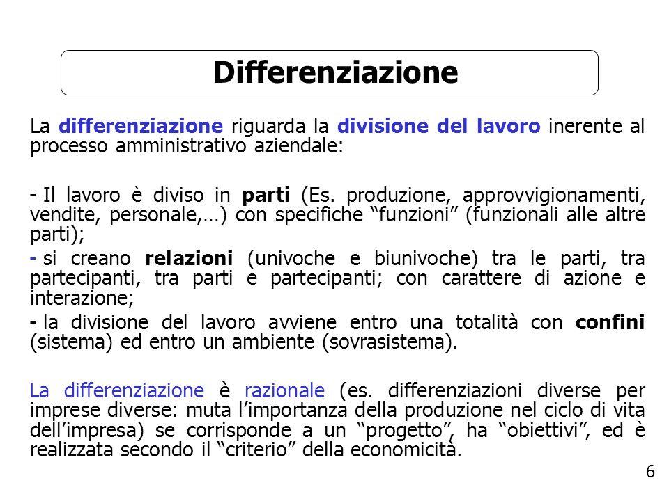 6 Differenziazione La differenziazione riguarda la divisione del lavoro inerente al processo amministrativo aziendale: - Il lavoro è diviso in parti (