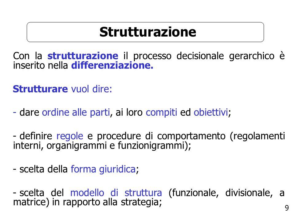 9 Strutturazione Con la strutturazione il processo decisionale gerarchico è inserito nella differenziazione. Strutturare vuol dire: - dare ordine alle