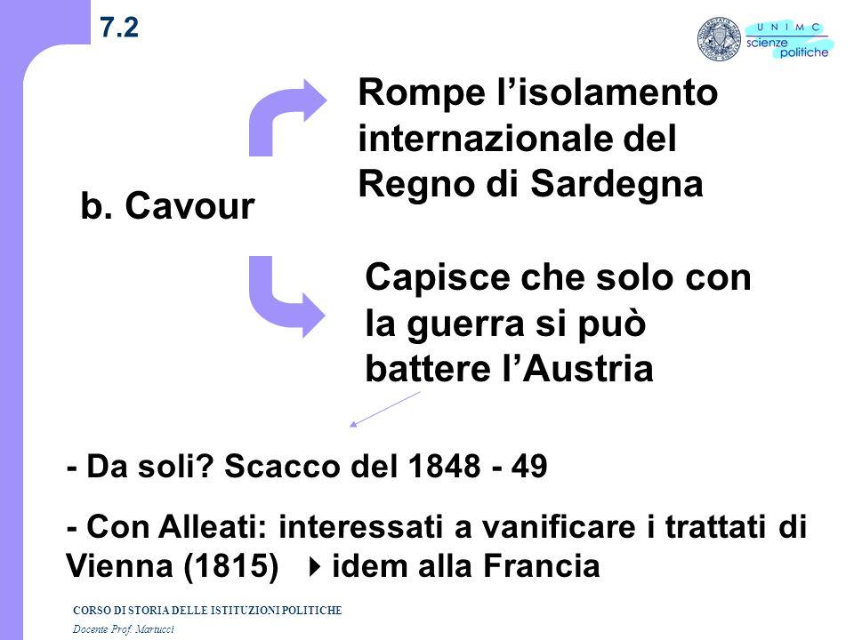 CORSO DI STORIA DELLE ISTITUZIONI POLITICHE Docente Prof. Martucci 7.1 LA POLITICA ITALIANA DI CAVOUR a. Crescente isolamento di Mazzini Milano, 1852