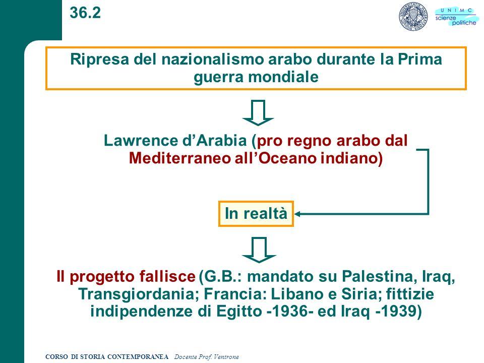 CORSO DI STORIA CONTEMPORANEA Docente Prof. Ventrone 36.2 Ripresa del nazionalismo arabo durante la Prima guerra mondiale Lawrence dArabia (pro regno