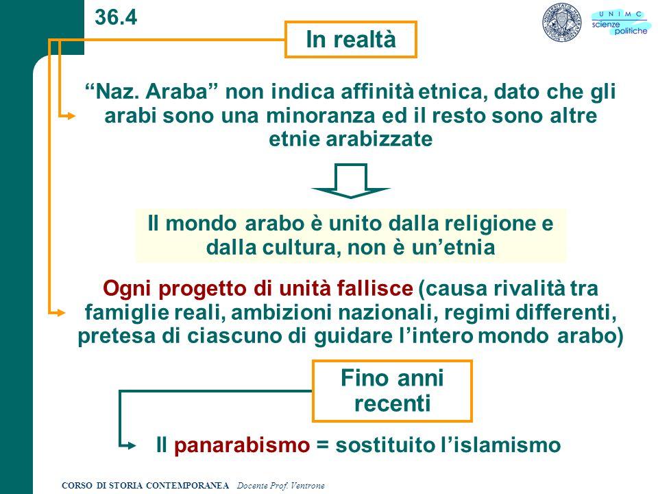 CORSO DI STORIA CONTEMPORANEA Docente Prof. Ventrone 36.4 In realtà Naz. Araba non indica affinità etnica, dato che gli arabi sono una minoranza ed il