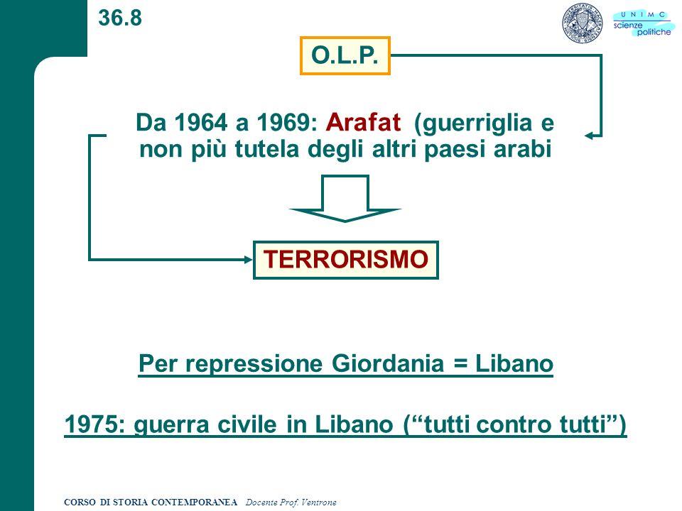 CORSO DI STORIA CONTEMPORANEA Docente Prof. Ventrone 36.8 O.L.P. Da 1964 a 1969: Arafat (guerriglia e non più tutela degli altri paesi arabi TERRORISM