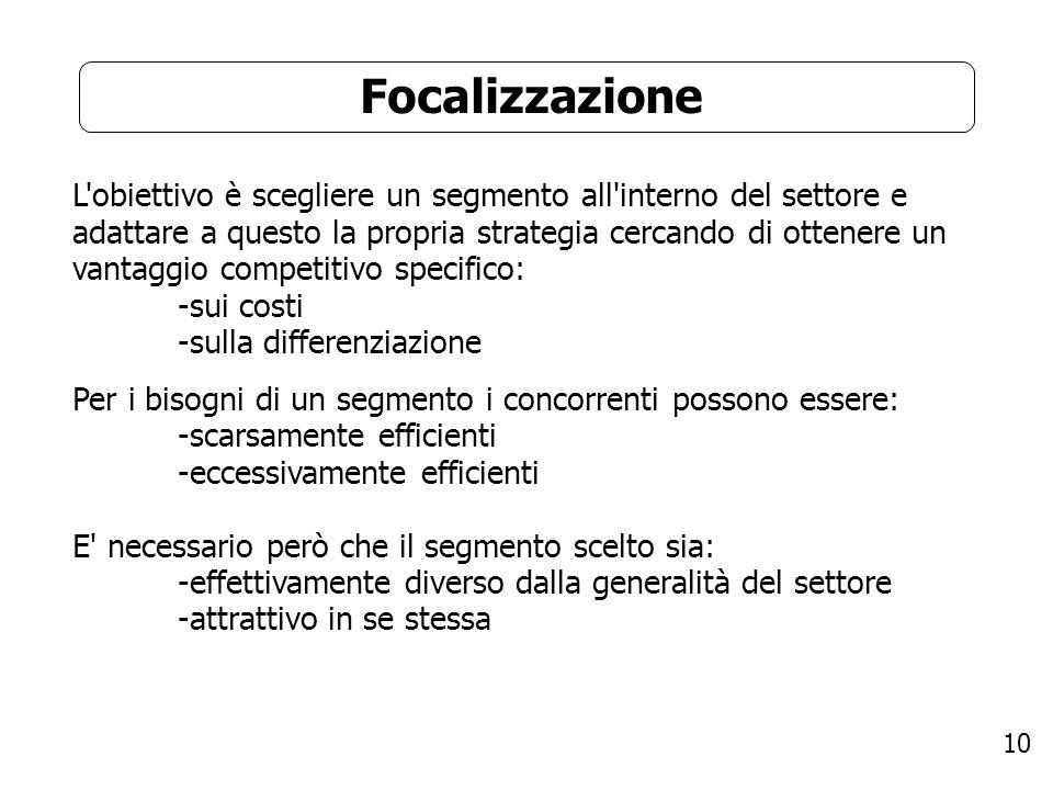 10 Focalizzazione L'obiettivo è scegliere un segmento all'interno del settore e adattare a questo la propria strategia cercando di ottenere un vantagg