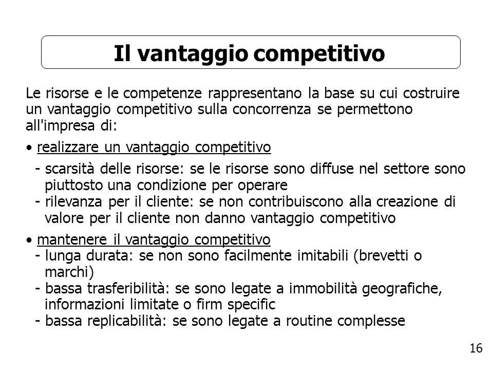 16 Il vantaggio competitivo Le risorse e le competenze rappresentano la base su cui costruire un vantaggio competitivo sulla concorrenza se permettono