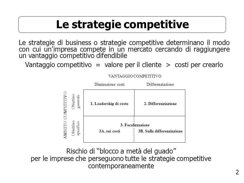2 Le strategie competitive Le strategie di business o strategie competitive determinano il modo con cui unimpresa compete in un mercato cercando di ra