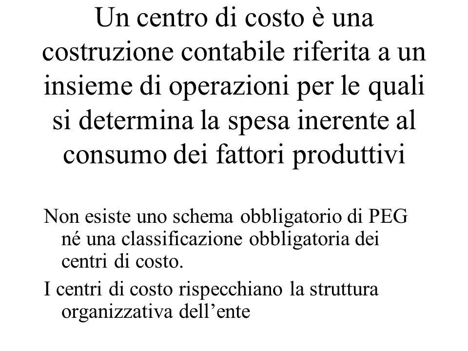 Un centro di costo è una costruzione contabile riferita a un insieme di operazioni per le quali si determina la spesa inerente al consumo dei fattori produttivi Non esiste uno schema obbligatorio di PEG né una classificazione obbligatoria dei centri di costo.