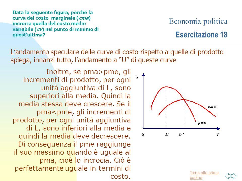 Torna alla prima pagina Economia politica Esercitazione 19 La stesso tipo di incrocio avviene tra la curva del costo marginale (cma) e quella del costo medio unitario (cme).