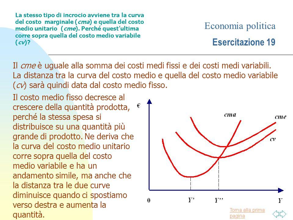 Torna alla prima pagina Economia politica Esercitazione 19 Il cme è uguale alla somma dei costi medi fissi e dei costi medi variabili. La distanza tra