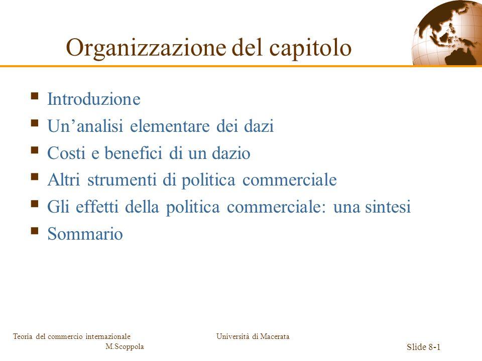 Università di Macerata Slide 8-1 Teoria del commercio internazionale M.Scoppola Introduzione Unanalisi elementare dei dazi Costi e benefici di un dazi