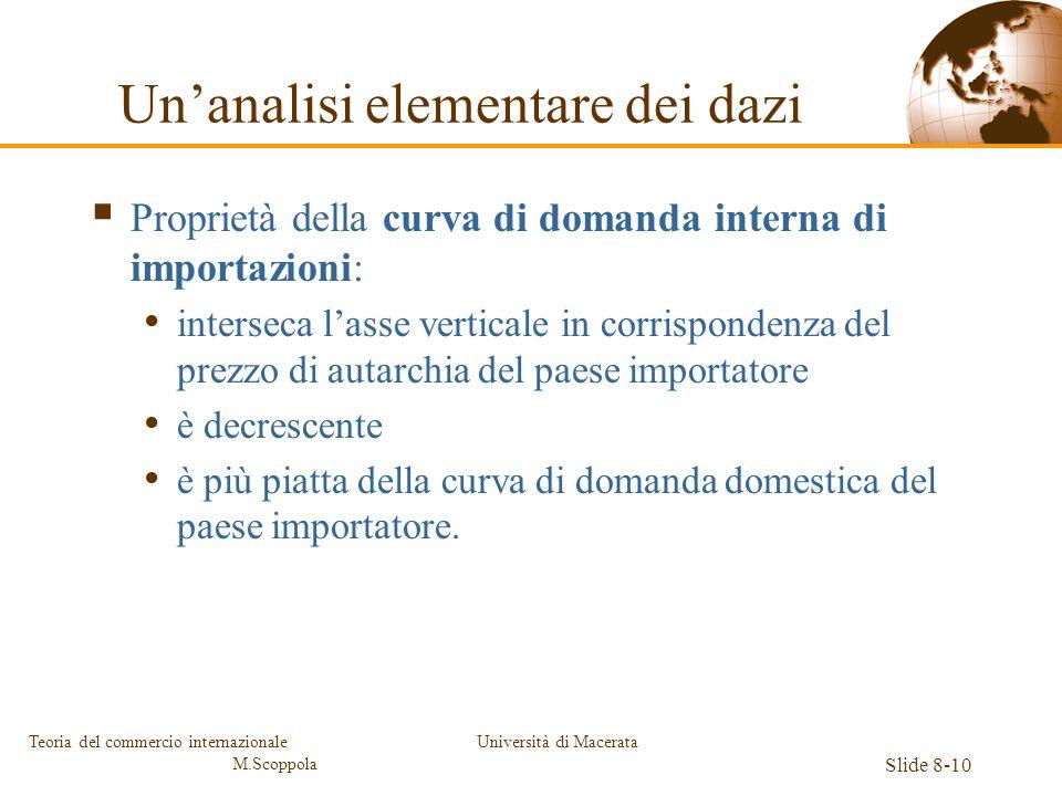 Università di Macerata Slide 8-10 Teoria del commercio internazionale M.Scoppola Proprietà della curva di domanda interna di importazioni: interseca l