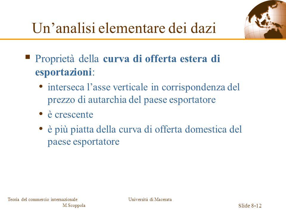 Università di Macerata Slide 8-12 Teoria del commercio internazionale M.Scoppola Proprietà della curva di offerta estera di esportazioni: interseca la