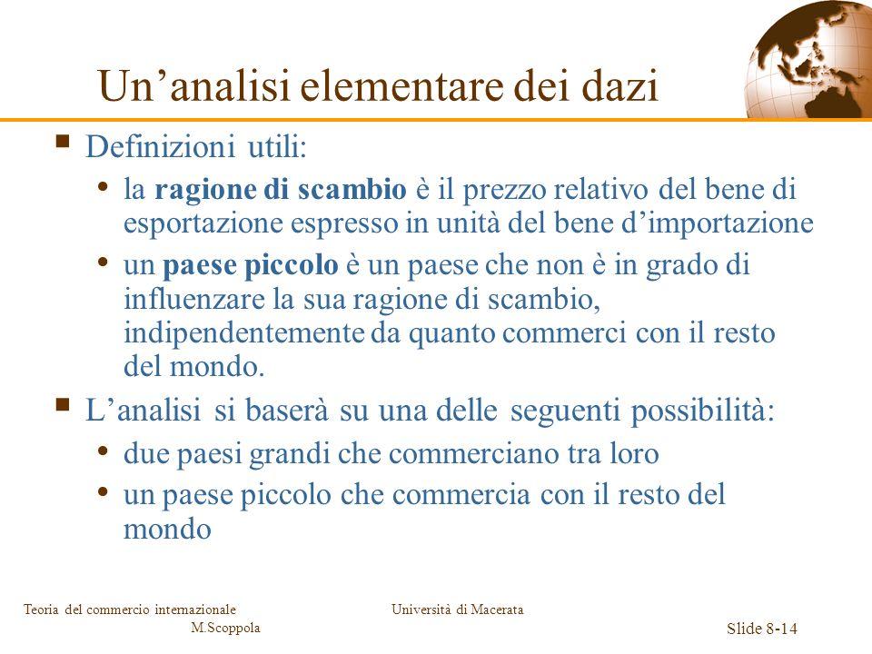 Università di Macerata Slide 8-14 Teoria del commercio internazionale M.Scoppola Definizioni utili: la ragione di scambio è il prezzo relativo del ben