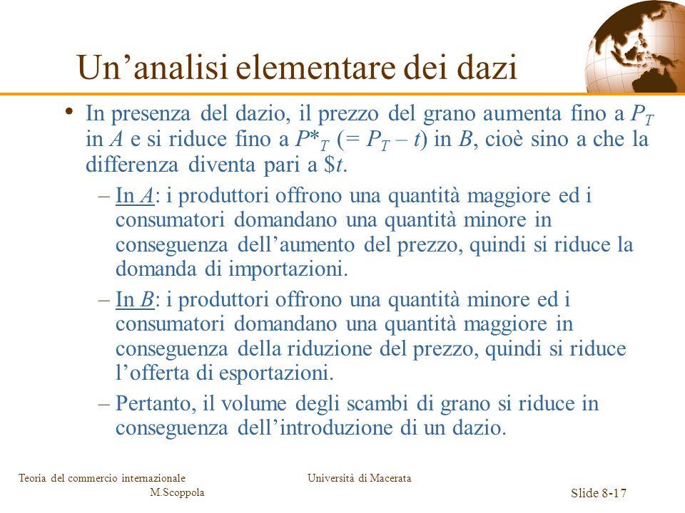 Università di Macerata Slide 8-17 Teoria del commercio internazionale M.Scoppola In presenza del dazio, il prezzo del grano aumenta fino a P T in A e