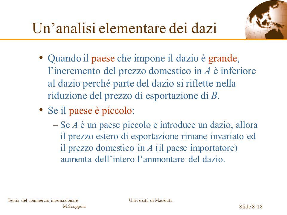 Università di Macerata Slide 8-18 Teoria del commercio internazionale M.Scoppola Quando il paese che impone il dazio è grande, lincremento del prezzo