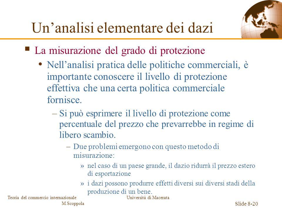 Università di Macerata Slide 8-20 Teoria del commercio internazionale M.Scoppola La misurazione del grado di protezione Nellanalisi pratica delle poli