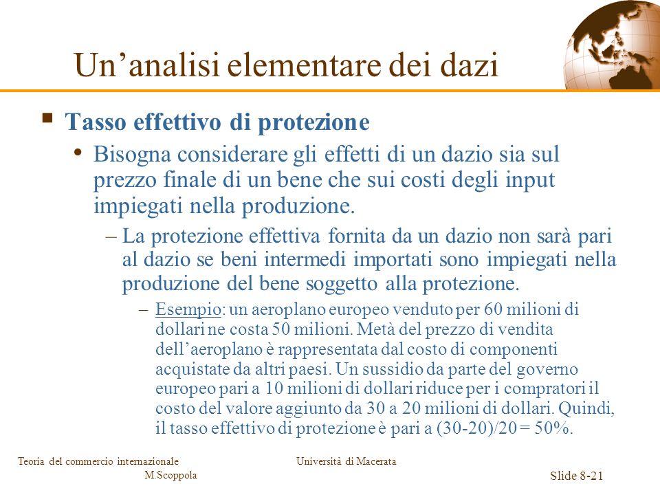 Università di Macerata Slide 8-21 Teoria del commercio internazionale M.Scoppola Tasso effettivo di protezione Bisogna considerare gli effetti di un d