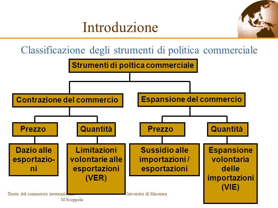 Università di Macerata Slide 8-3 Teoria del commercio internazionale M.Scoppola Classificazione degli strumenti di politica commerciale Introduzione S