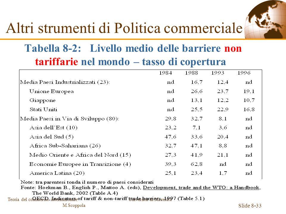 Università di Macerata Slide 8-33 Teoria del commercio internazionale M.Scoppola Altri strumenti di Politica commerciale Tabella 8-2: Livello medio de