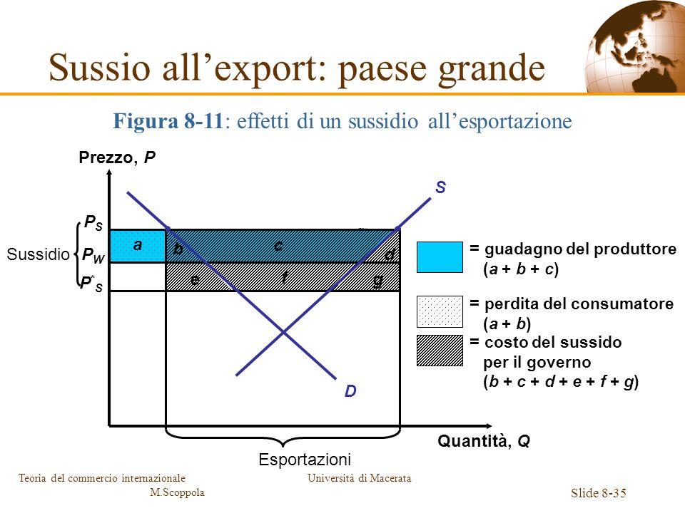 Università di Macerata Slide 8-35 Teoria del commercio internazionale M.Scoppola b a Figura 8-11: effetti di un sussidio allesportazione Sussio allexp