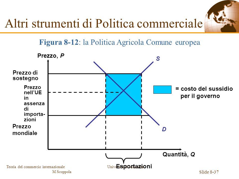 Università di Macerata Slide 8-37 Teoria del commercio internazionale M.Scoppola Figura 8-12: la Politica Agricola Comune europea Altri strumenti di P