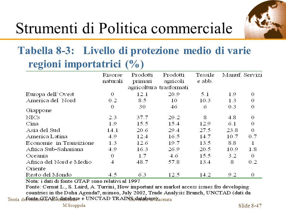 Università di Macerata Slide 8-47 Teoria del commercio internazionale M.Scoppola Strumenti di Politica commerciale Tabella 8-3: Livello di protezione