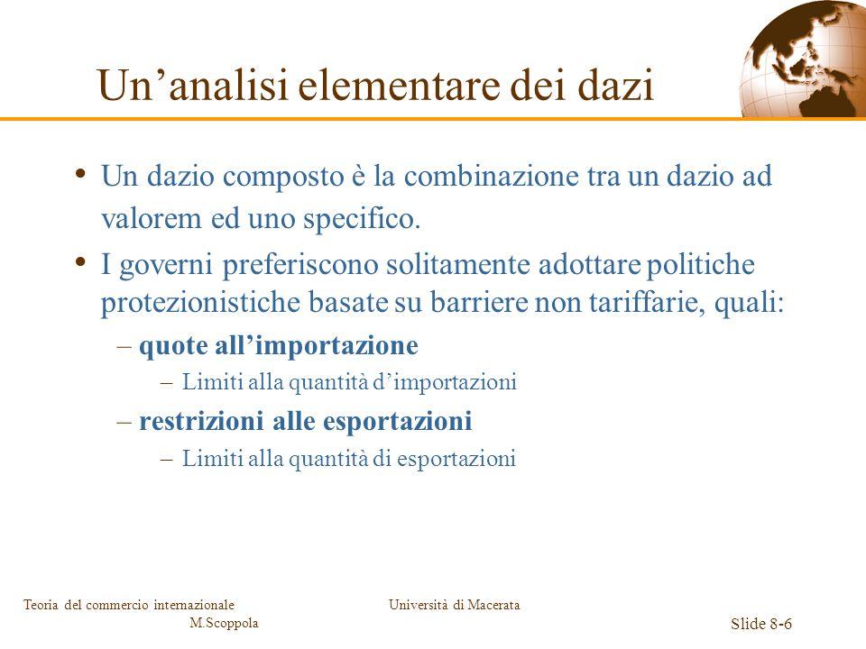 Università di Macerata Slide 8-6 Teoria del commercio internazionale M.Scoppola Un dazio composto è la combinazione tra un dazio ad valorem ed uno spe
